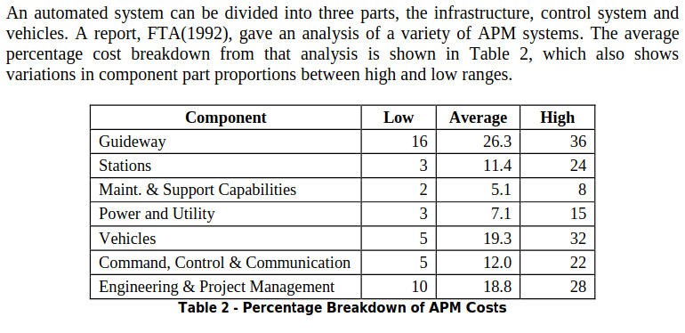 APM-cost-breakdown