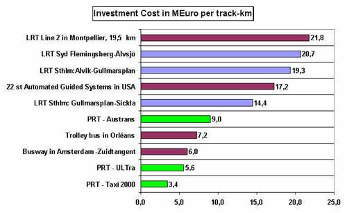 cost-comparisons